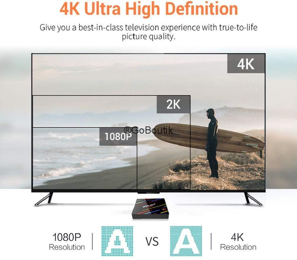 android tv box H96 Max+ 05